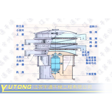 antibiotics sensitivity Centrifugal vibrating sieve