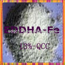 EDTA-Fe 13%