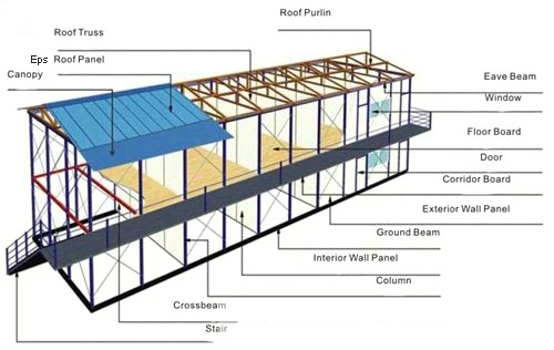 Two Layer Prefabricated Steel House