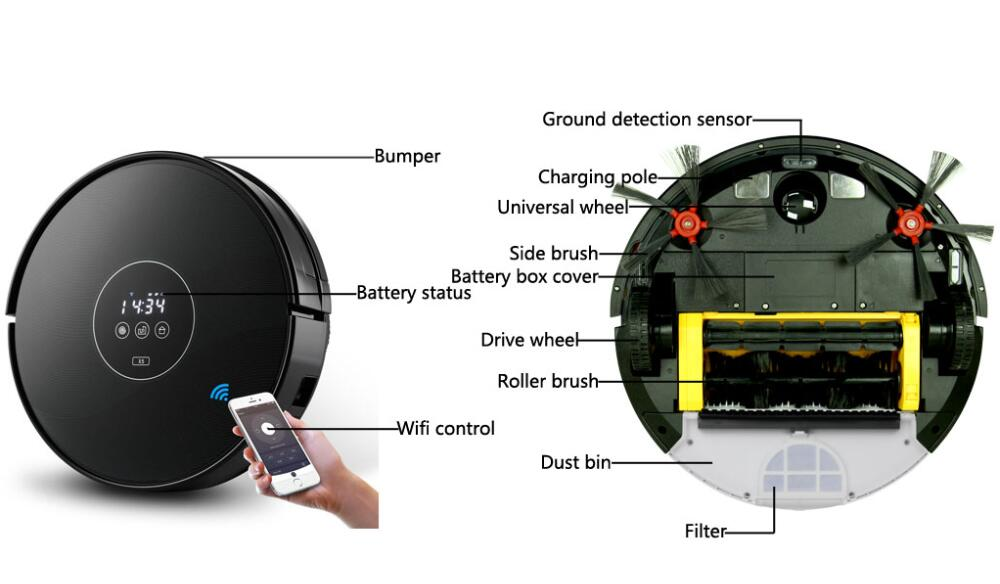 detail of wifi robot