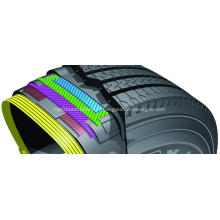 Matière première noire de carbone pour le caoutchouc de peinture de pneu