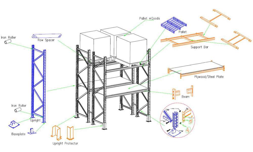 Storage Racking Systems