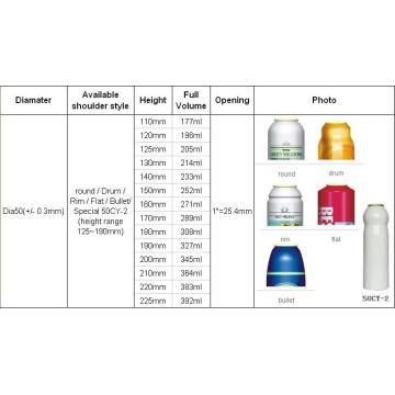 Best Selling Aerosol Cans (BN-Aerosol can-Dia50mm)