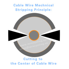 Copper Wire Metal Shredder