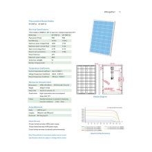 Panneau solaire Gp-095p-36 Gp-090-36