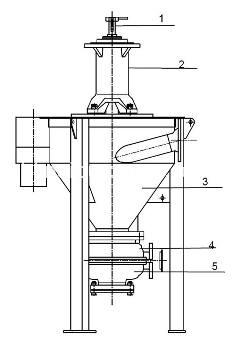 Warman froth pump