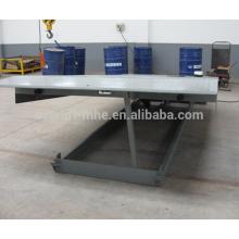 2015 heißer Verkauf Hight Qualität mechanische Dock Leveler mit CE-Zertifikat