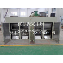 CT-C series Hot air Circulating Drying Oven(pharmaceutical drying oven)