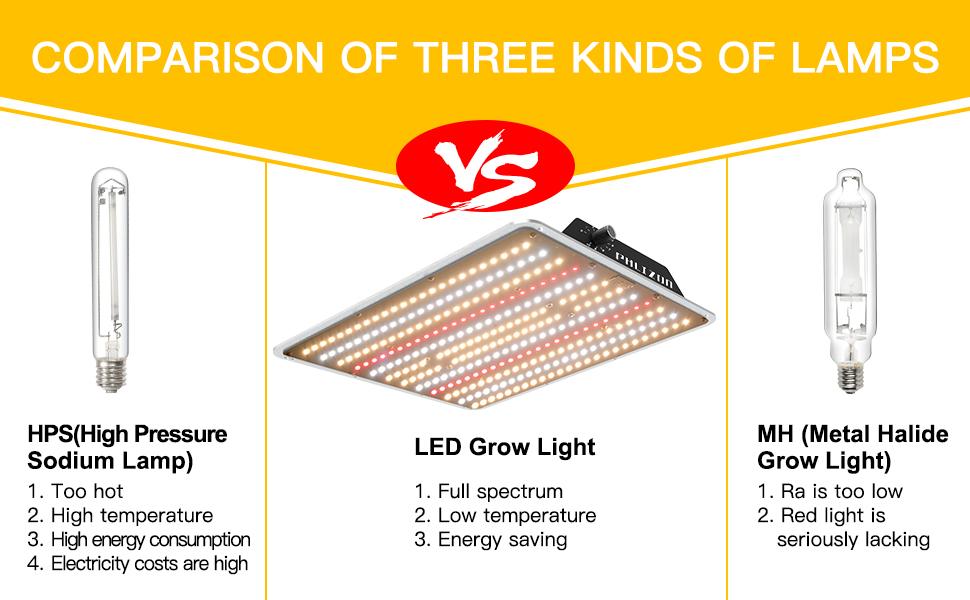 Excellent Led Grow Light