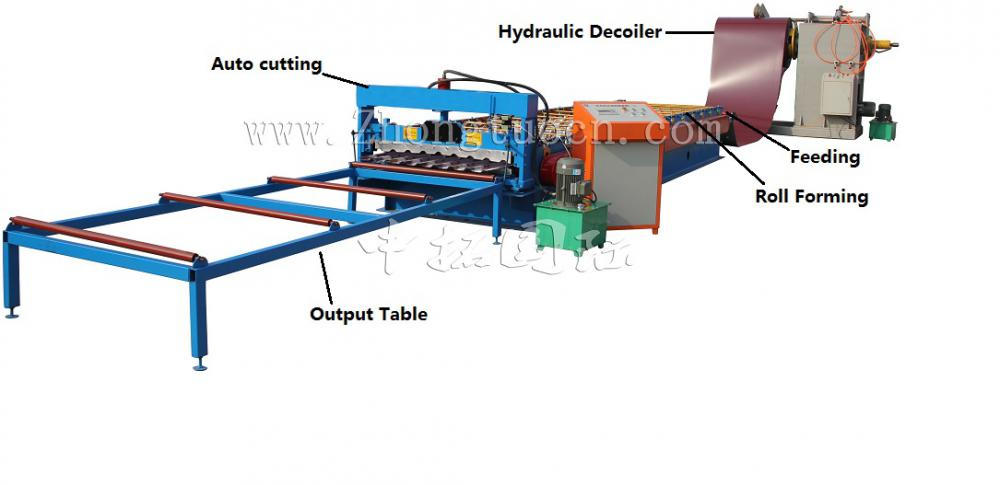 Cold Room Panel Roll Forming Machine