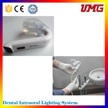 Oral Care Product LED Examination Light