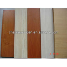 furniture grade melamine MDF/particle board/chipboard