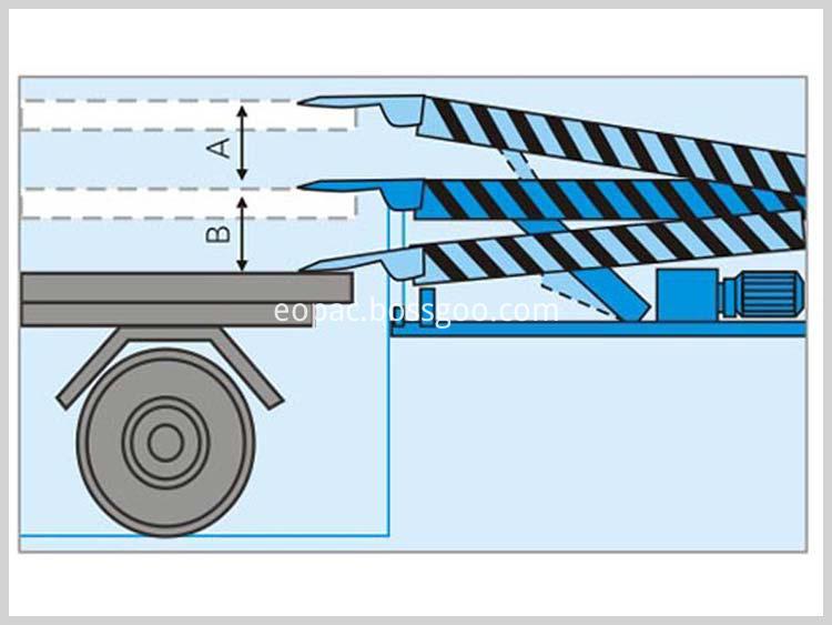 Hydraulic Ramp Lift