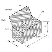 ISO qualité Gabion boîte/chaud vente paniers/haute qualité Gabion boîte de Gabion /