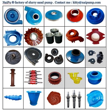Wear Parts for Mining and Thermal Industries