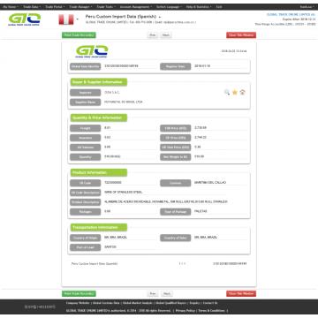 Edelstahl Peru Import Daten Beispiel