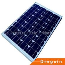 Poly Solarmodul (20W - 300W)