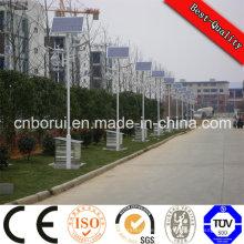Preço solar da lâmpada da luz do diodo emissor de luz da rua do poder superior do painel 20W solar