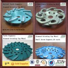 Différents types de roue de coupe à diamant pour béton