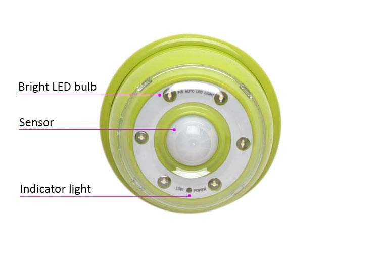 Led Sensor Lights