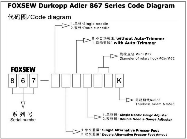 FOXSEW FX-867 Code Diagram