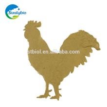 Pó do fermento dos cervejeiros dos ácidos aminados da categoria da alimentação do fornecedor de China