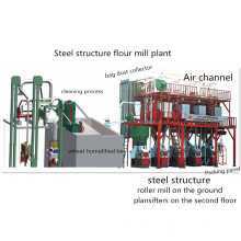 Fresadora de harina de trigo T / D de 20 toneladas con técnicas Plantifter