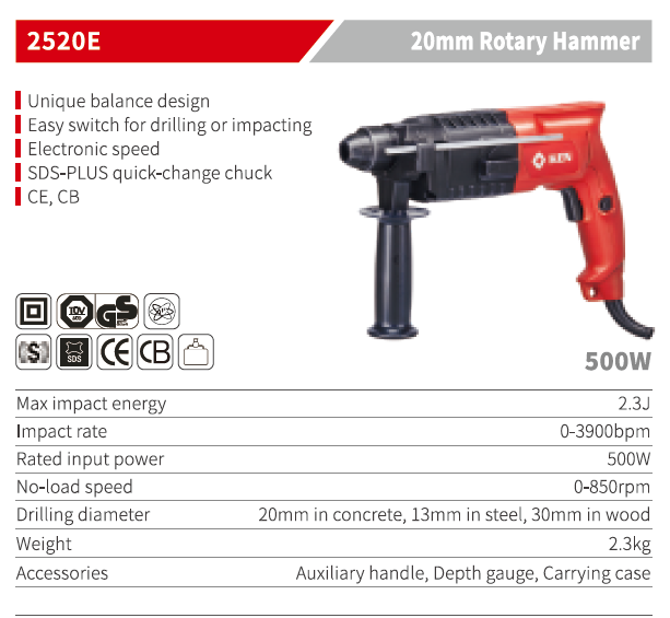Rotary Hammer Chisel