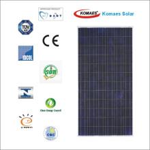 CE 200-225W Polystalline Solar Module/Solar Panel with TUV