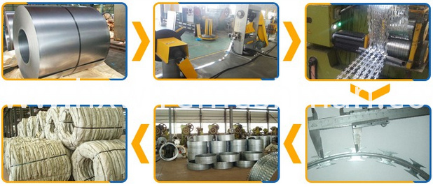 razor barbed wire manufacturer process