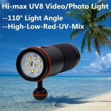 Fabricant Équipement d'éclairage photographique rentable
