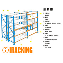Racking de armazenamento