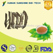 Neueste Biotechnologische Produkte Anti-Aging Eleutherisides 0,8% Acanthopanax Senticosus Extrakt