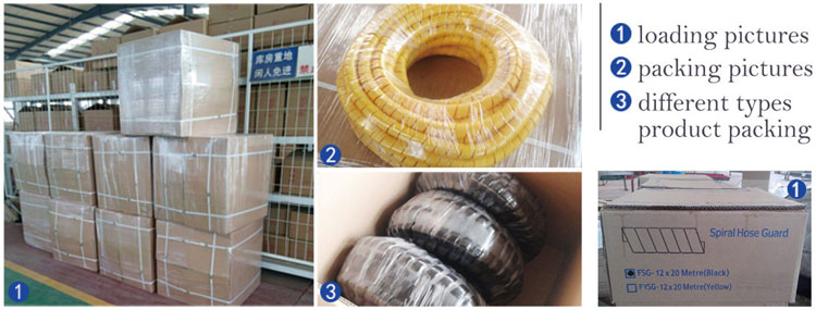 Hose Protection Sleeve Package