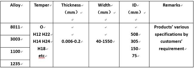 aluminum foil parameter