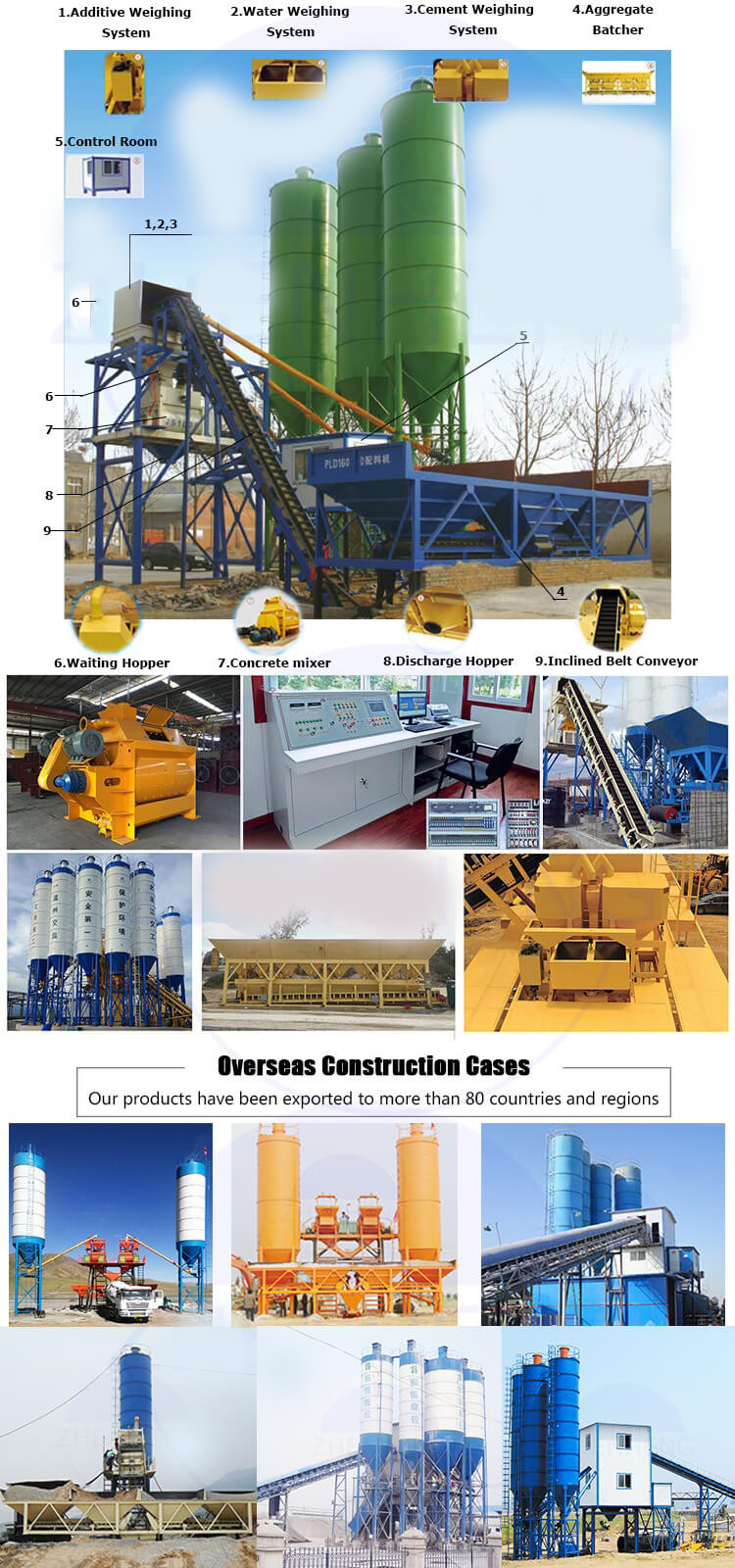Belt type concrete plant