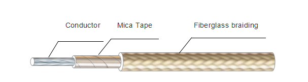 0.5mm2 Mica Insulated Fiberglass Braided Cable