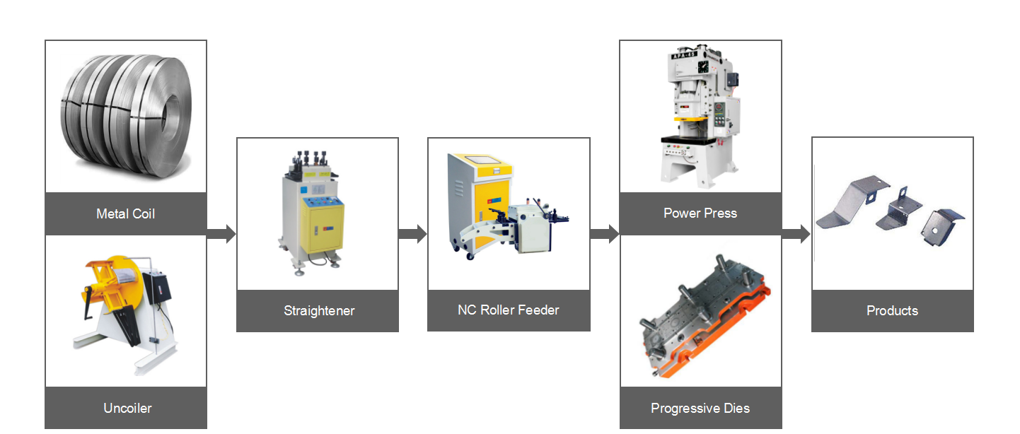 high precision straightener machine line