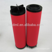 Replacement air compressor air filter cartridge ARS-610-RAS precision sponge filter element OEM manufacturer
