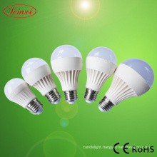 China Supplier LED Light Bulb Parts