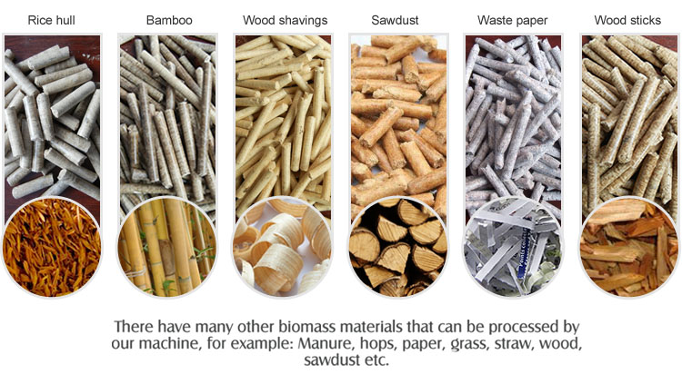 raw materials for pellet