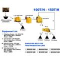 Tamiz vibratorio circular para la industria de la construcción