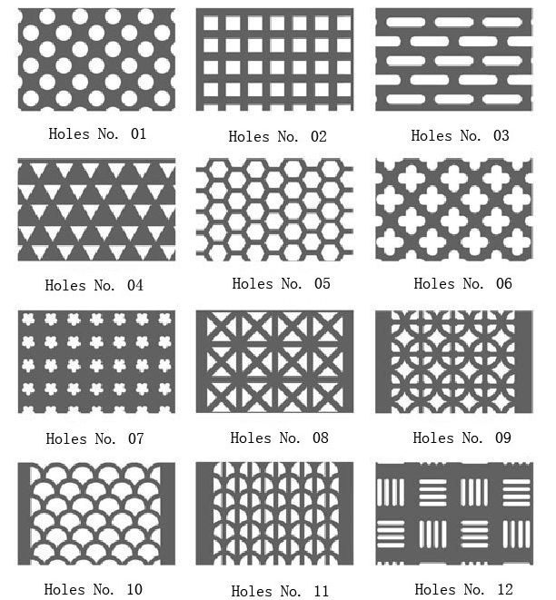 perforated wire mesh