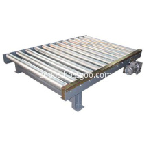 Roller Conveyor Pallet Handling System