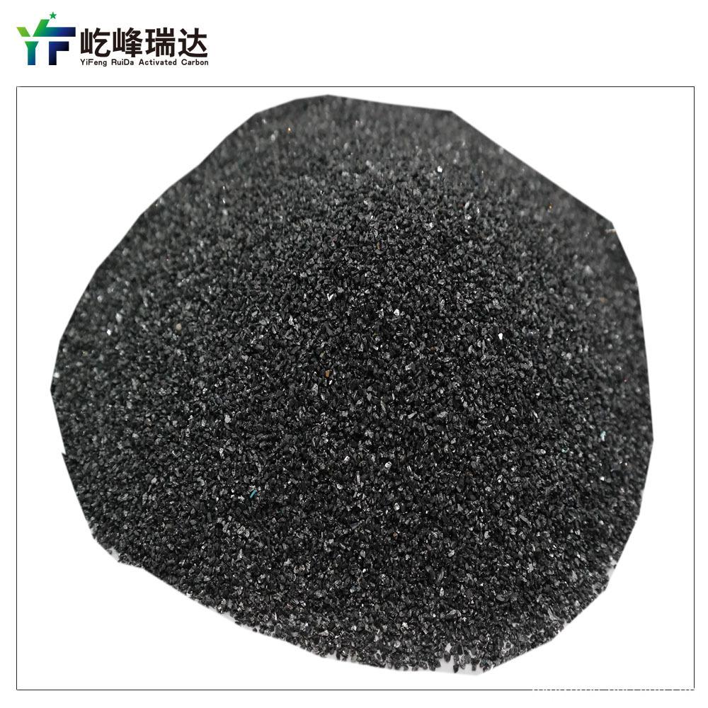 Process Glass Silicon Carbide