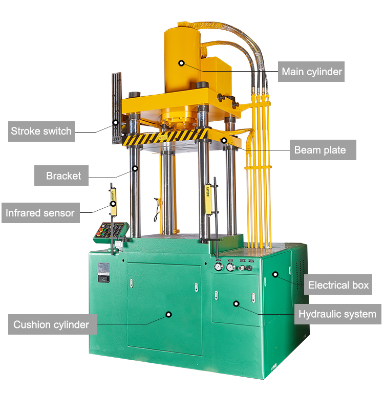 Drawing And Forming Machinery