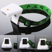 T101 Super Brightest Rechargeable LED Headlamp with Induction Function