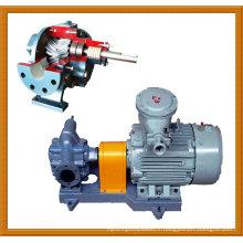 KCB33.3 Pompe à huile à engrenages