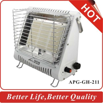 Gas Heaters For Home