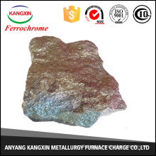 Escória de ferrocromo na indústria de ferro fundido pode ser usada como um agente de bola